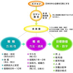 Imgplanning01